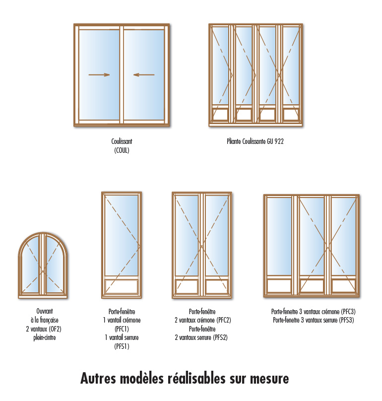 Fen tres bois contemporaines for Fenetre 3 vantaux bois