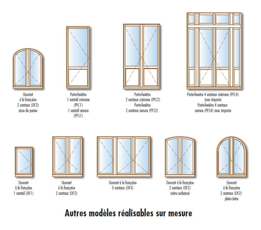 Fenêtres Bois à Lancienne